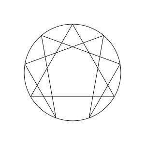 Enneagram Symbol, typology